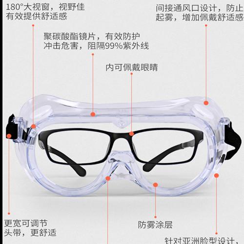 3M多功能护目镜 3M护目镜